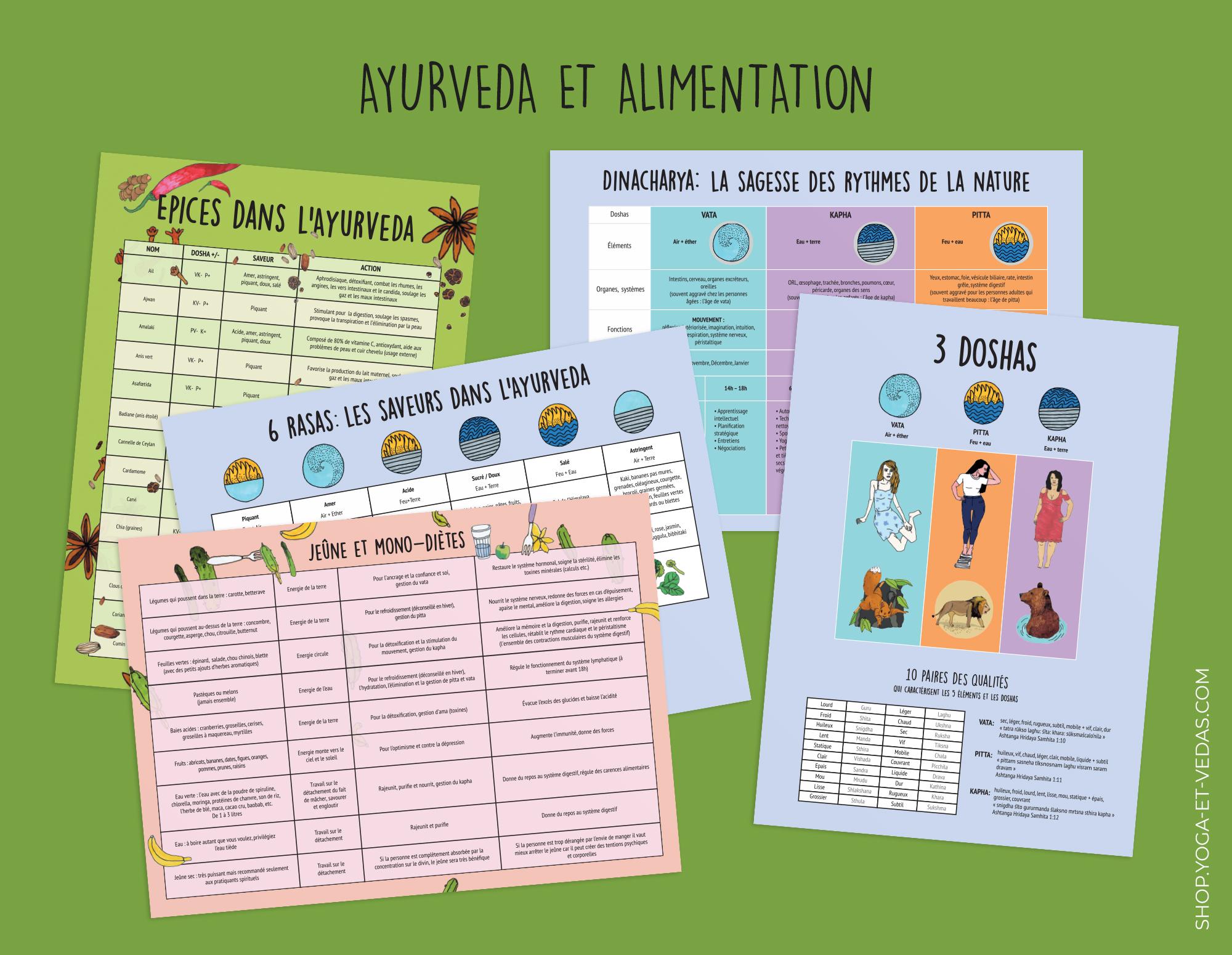 40 Fiches A4 yogiques et ayurvédiques - Ayruvéda et Alimentation - Shop Yoga&Vedas