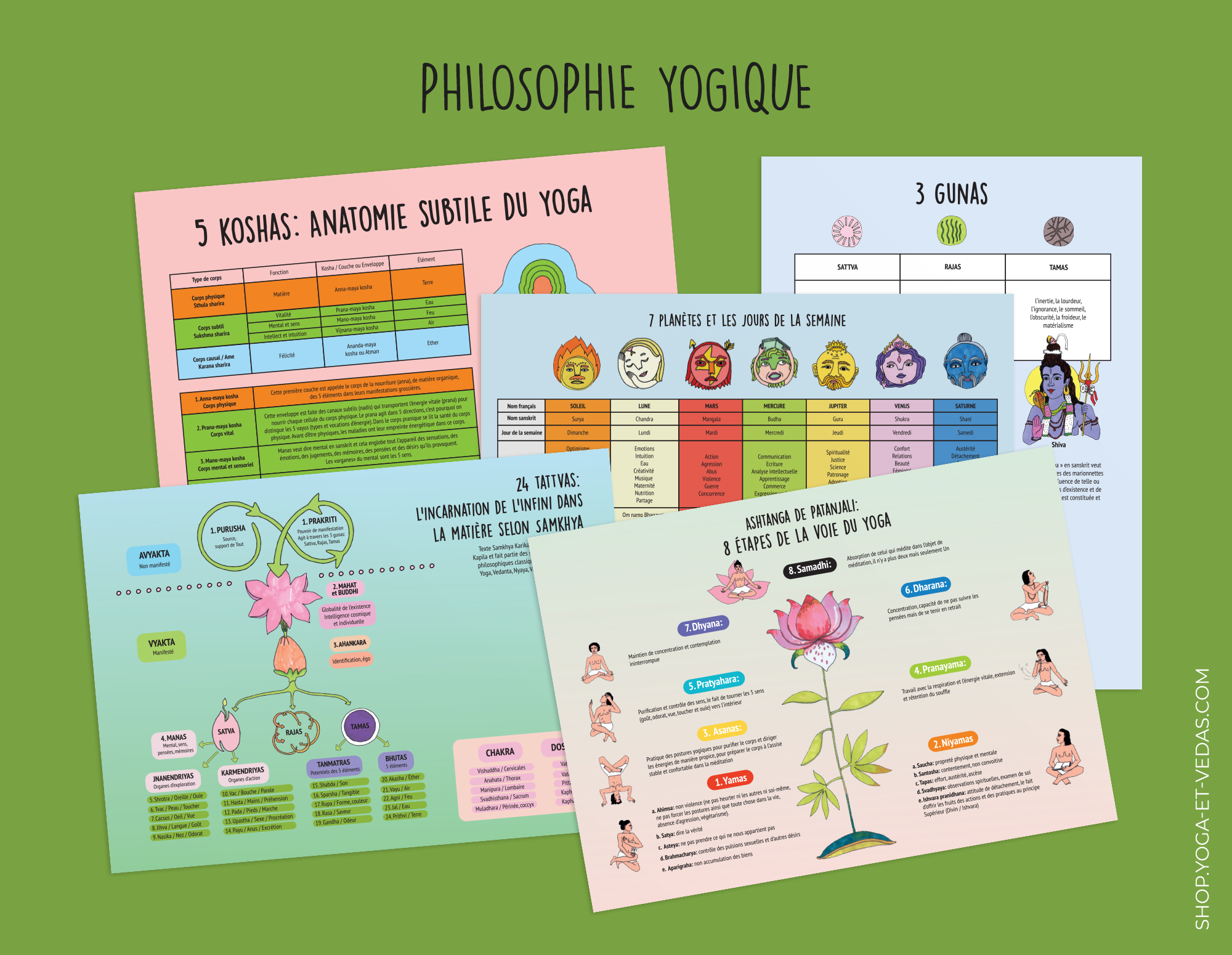 40 Fiches A4 yogiques et ayurvédiques - Philosophie yogique - Shop Yoga&Vedas